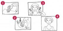 tutorial visuale plopping